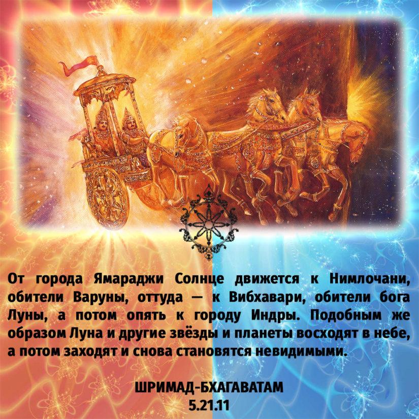 От города Ямараджи Солнце движется к Нимлочани, обители Варуны, оттуда — к Вибхавари, обители бога Луны, а потом опять к городу Индры. Подобным же образом Луна и другие звёзды и планеты восходят в небе, а потом заходят и снова становятся невидимыми.